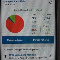 Screenshot aus der FDDB-App: Übersicht eines Rezepts (Marzipankartoffeln). Eingetragen sind nur die Mandeln und Schokolade. Erythrit ist für die Berechnung nicht relevant, da es null Kalorien und null Gramm verwertbare Kohlenhydrate besitzt. Auch Aromen oder Kräuter trägt Eva nicht ein, aber das ist natürlich jedem selbst überlassen.